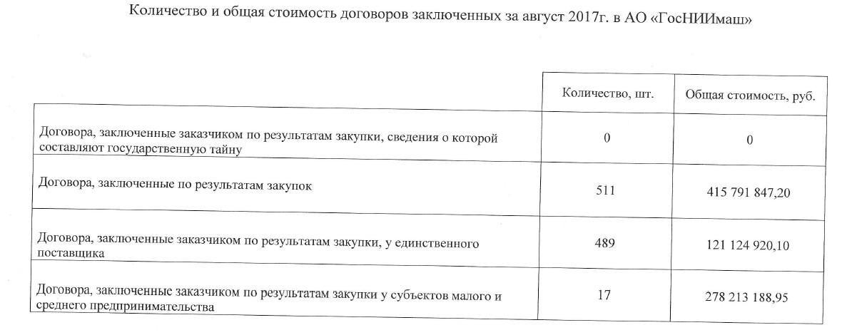 http://se.uploads.ru/N8hPJ.jpg