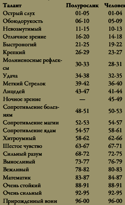 http://se.uploads.ru/NzWbR.png