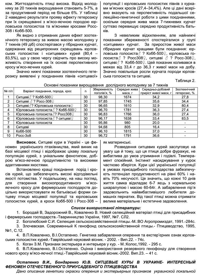 Полтавская ситцевая популяция кур - Страница 5 UqXpE