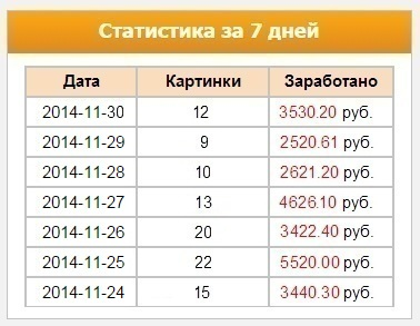 http://se.uploads.ru/Y4dyr.jpg