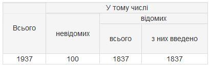 http://se.uploads.ru/gczvd.jpg
