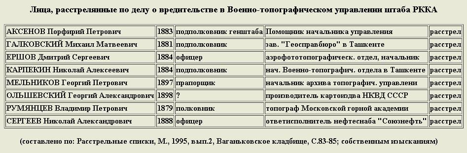 http://se.uploads.ru/jG0Mx.jpg