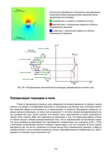 http://se.uploads.ru/t/Etnlv.jpg
