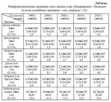 http://se.uploads.ru/t/IlkO5.jpg