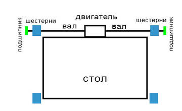 http://se.uploads.ru/t/MT0aZ.jpg