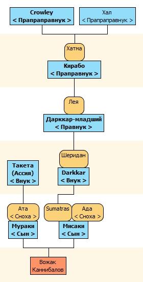 http://se.uploads.ru/t/Mn0zX.jpg