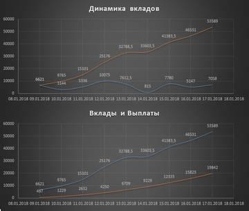 http://se.uploads.ru/t/SgEAf.jpg