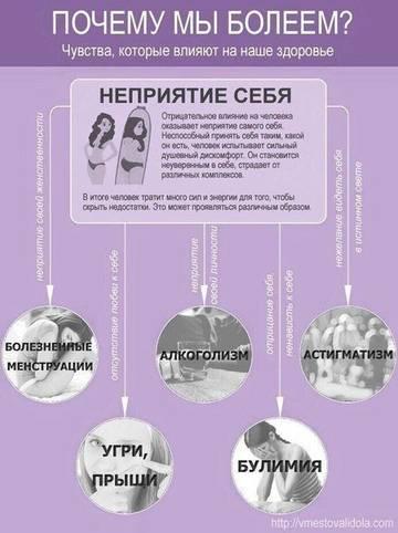 Психосоматика. Sv1gT