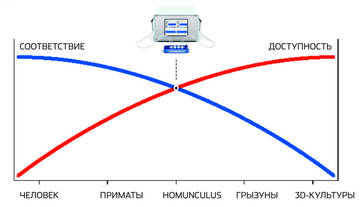 http://se.uploads.ru/t/Vu0py.jpg