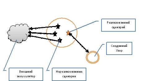http://se.uploads.ru/t/bAzGd.jpg