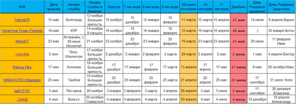 http://se.uploads.ru/t/hrHKL.png