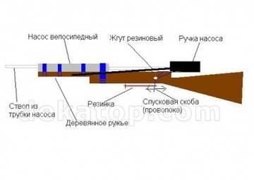 http://se.uploads.ru/t/lKR0X.jpg
