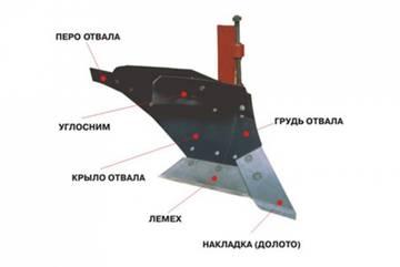 http://se.uploads.ru/t/mB76q.jpg