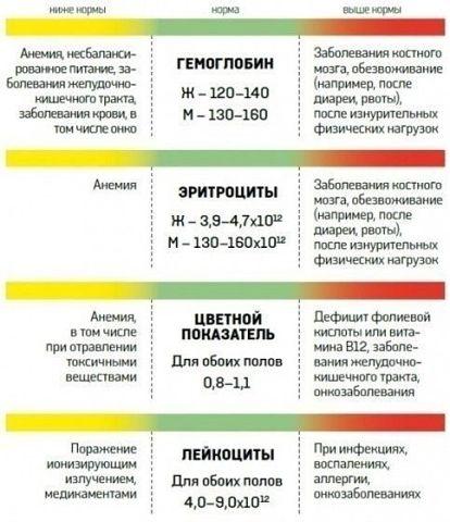 http://se.uploads.ru/t/nCVue.jpg