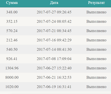 http://se.uploads.ru/t/odaUn.png