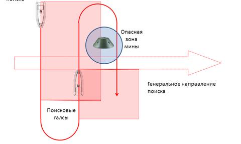 http://se.uploads.ru/t/wiIrU.png