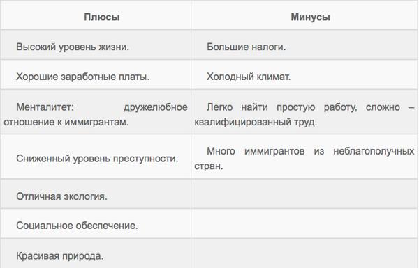 http://se.uploads.ru/t/yXNWr.png