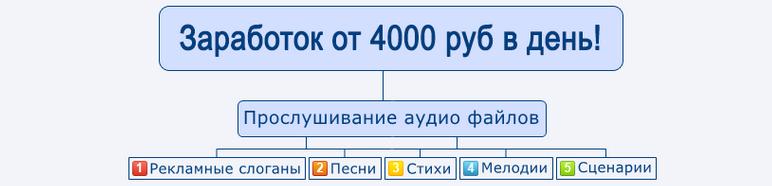 http://se.uploads.ru/uY3lh.png