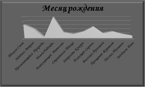 http://se.uploads.ru/t/ZtPHv.png