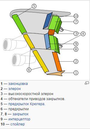 http://se.uploads.ru/t/nVWgm.jpg