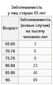 http://se.uploads.ru/t/ynHY4.jpg